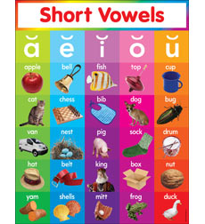 Short Vowels Chart By