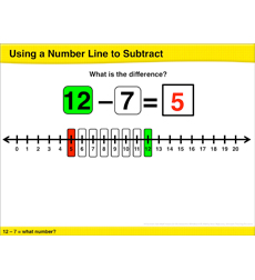 Using a Number Line to Subtract: Common Core Math Lesson, Grade 1