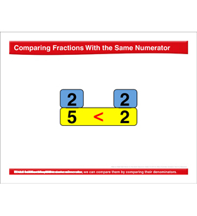Math Review: Same Numerator, Area/Perimeter, Multiplication, Multiplication Facts