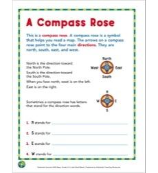 a compass rose grade 2 map skills by. Black Bedroom Furniture Sets. Home Design Ideas