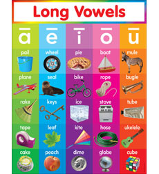 Long Vowels Chart By