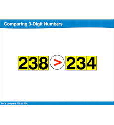 Comparing 3-Digit Numbers: Common Core Math Lesson, Grade 2 9781338103212