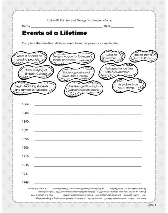 Story of George Washington Carver The Activity Sheet by Eva Moore – George Washington Carver Worksheets