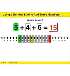 Using a Number Line to Add Three Numbers: Math Lesson