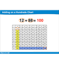 Adding on a Hundreds Chart: Common Core Math Lesson, Grade 2