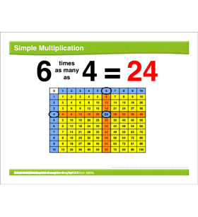 Math Review: Multiplication, Fractions, Place Value, Expanded Form