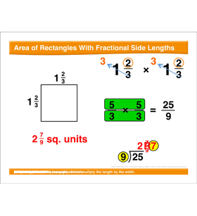 Math Review: Area, Expressions, Fractions