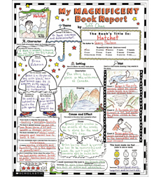 Instant Personal Poster Sets: My Magnificent Book Report