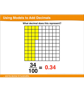 Using Models to Add Decimals: Math Lesson