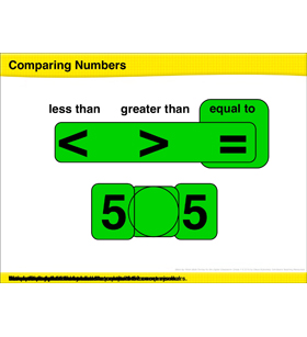 Math Review: Comparing Numbers, Comparing 2-Digit Numbers