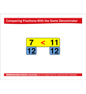 Math Review: Comparing Fractions, Perimeter, Distributive Property, 3-Digit Addition