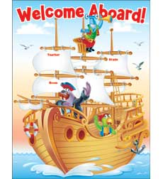 Sea Adventure Welcome Chart