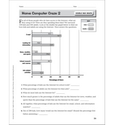 Home Computer Craze (Double Bar Graph): Instant Math Practice Page for Grades 4-6