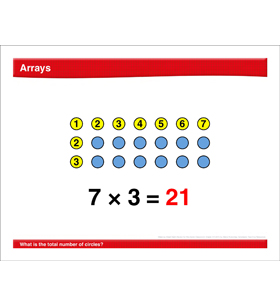 Math Review: Arrays, Fractions, Multiplication, Nearest Hundred