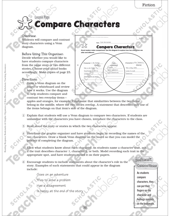 Compare Characters Reading Response Bookmark Graphic Organizer By