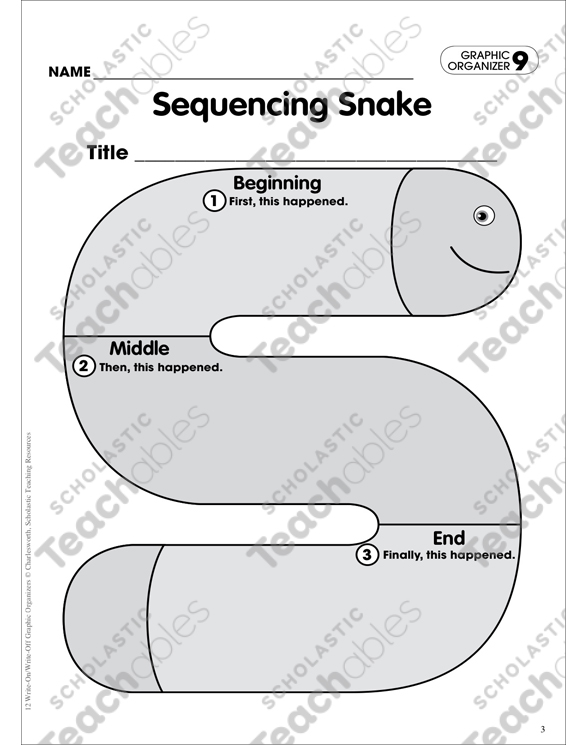 Sequencing snake sequencing a story writing skills lesson plan sequencing snake sequencing a story writing skills lesson plan graphic organizer ccuart Image collections