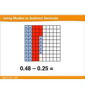 Using Models to Subtract Decimals: Math Lesson