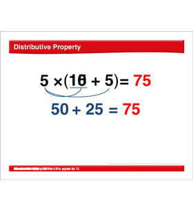 Math Review: Distributive Property, 3-Digit Addition, Area/Perimeter, Fact Families