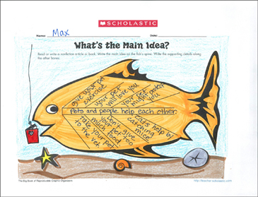 Graphic Organizer: What's the Main Idea?
