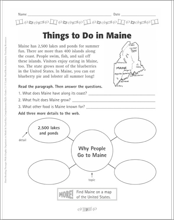 Short Reading Passages With Graphic Organizers To Model And Teach