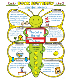 Graphic Organizer Posters: Reading Response: Grades K–2