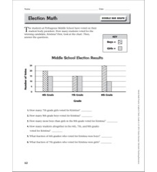 Election Math (Double Bar Graph): Instant Math Practice Page for Grades 4-6
