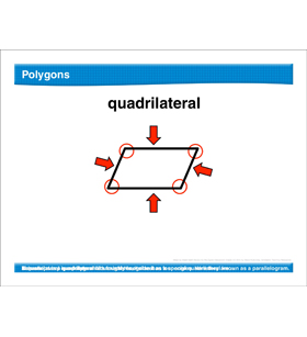 Math Review: Polygons; Telling Time; Rectangular Arrays/Repeated Addition