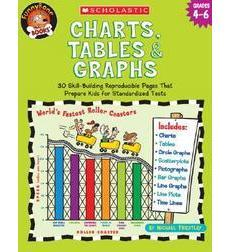 Charts, Tables & Graphs