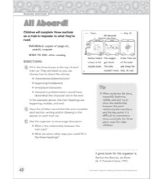 All Aboard! Graphic Organizer Graphic Organizer