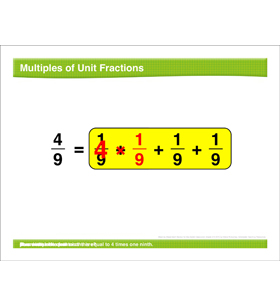 Math Review: Unit Fractions, Multi-Digit Addition, Adding Fractions, Area of A Rectangle
