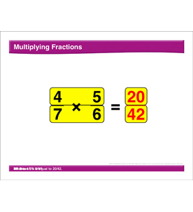 Math Review: Fractions and Ratios