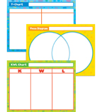 Great Graphic Organizers Bulletin Board