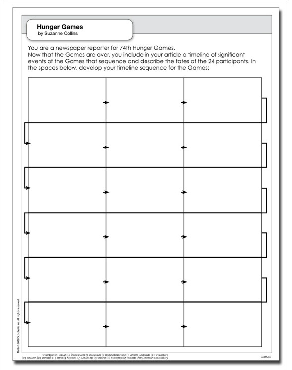Hunger Games The by Suzanne Collins – Hunger Games Worksheets