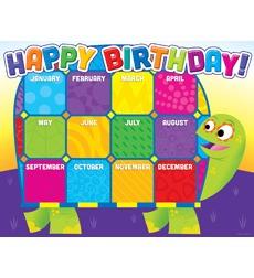 Jingle Jungle Birthday Chart By