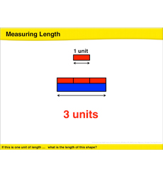 Measuring Length: Math Lesson