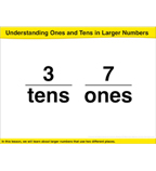 Understanding Ones and Tens in Larger Numbers: Common Core Math Lesson, Grade 1