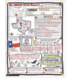 Instant personal poster sets my great state report by instant personal poster sets my great state report maxwellsz