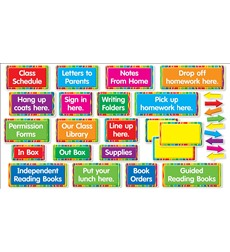 Classroom Management Signs Mini Bulletin Board