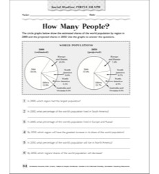 How Many People?: Social Studies Circle Graph (Grades 5-6)