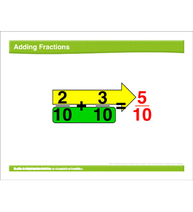 Math Review: Adding and Subtracting Fractions, Area of A Rectangle, Multiples