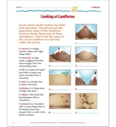 Looking at Landforms: Grade 4 Map Skills