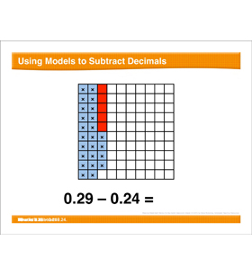 Math Review: Subtract Decimals, Unit Fractions, Ordered Pairs
