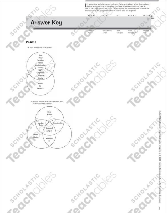 The Venn Garden Venn Diagram Instant Math Practice Page For