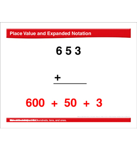 Math Review: Place Value/Expanded Notation, Fractions/Whole Numbers, Multiply Groups, Number Line
