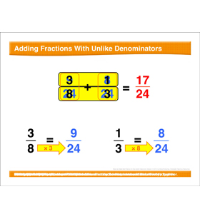 Math Review: Unlike Denominators, Exponents, Add Decimals