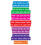 Sentence Building Pocket Chart Add-ons