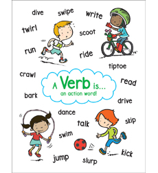 Anchor Chart Verb by