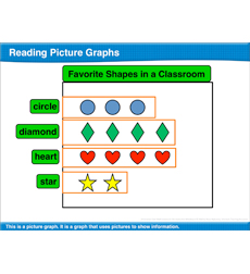 Reading Picture Graphs: Math Lesson