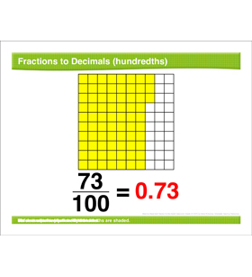 Math Review: Fractions To Decimals, Rounding, Line Symmetry, Regrouping