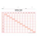 Addition Table Practice Pad